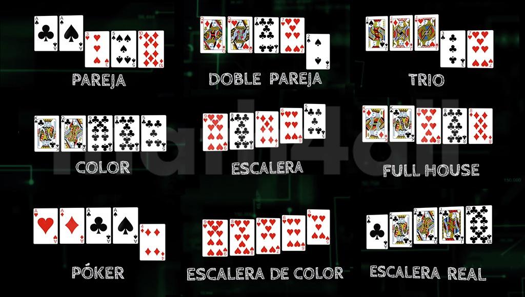 reglas del póker: jugadas